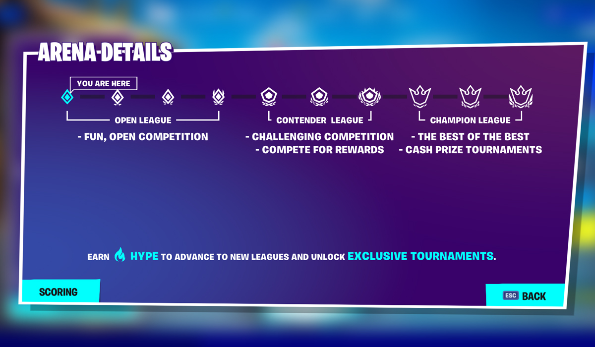 Fortnite Tournament Tactics How To Win Fortnite Arena Solo Games End Game Tips And Strategies